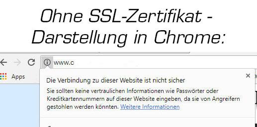 Unsichere Webseiten ohne SSL-Zertifikate