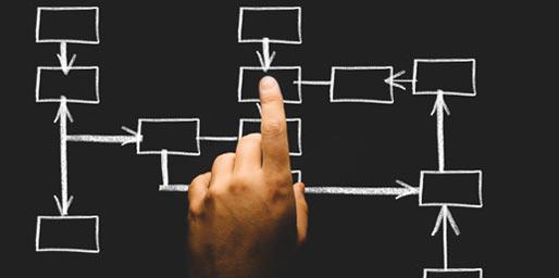 Load Balancing - Lastverteilung bei Servern